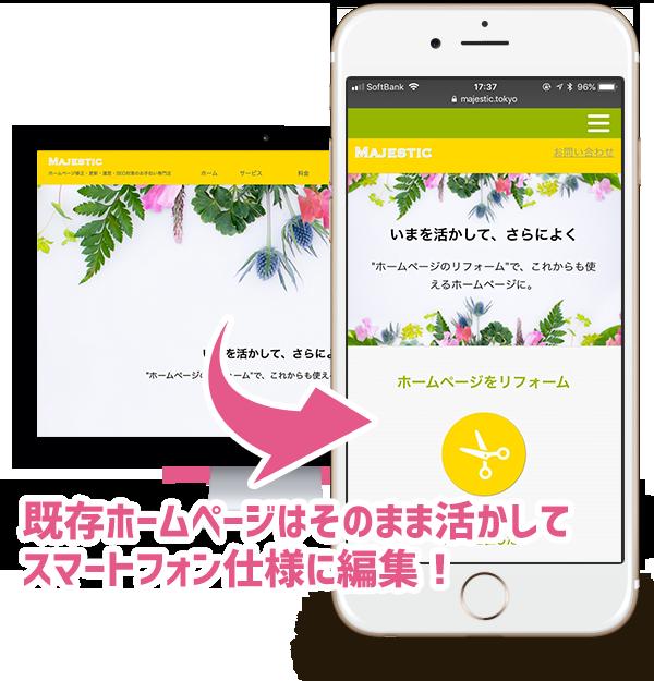 スマートフォン非対応のホームページをスマートフォン対応にした時のイメージ